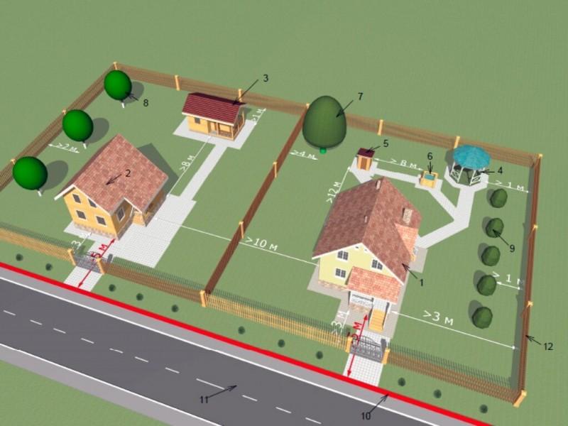 Нормы строительства на дачном участке: базовые требования, планирование